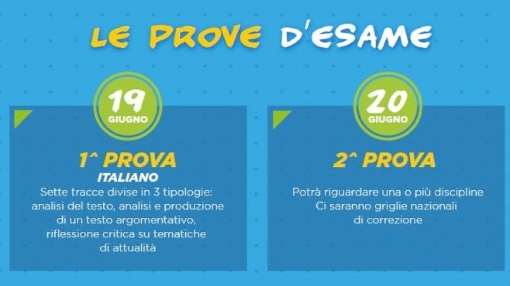 Le date dell'Esame: 19/06, prima prova (Italiano); 20/06, seconda prova (diversa per indirizzo)